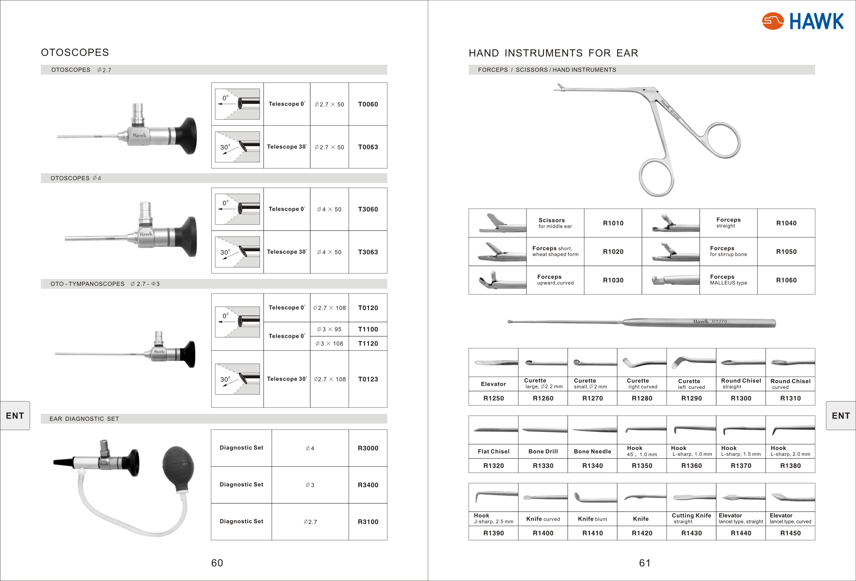 Ống soi tai, màng nhĩ và dụng cụ vi phẫu tai