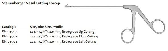 Kẹp cắt ngược lên mũi xoang kiểu Stammberger cỡ 12 cm - 4 3/4